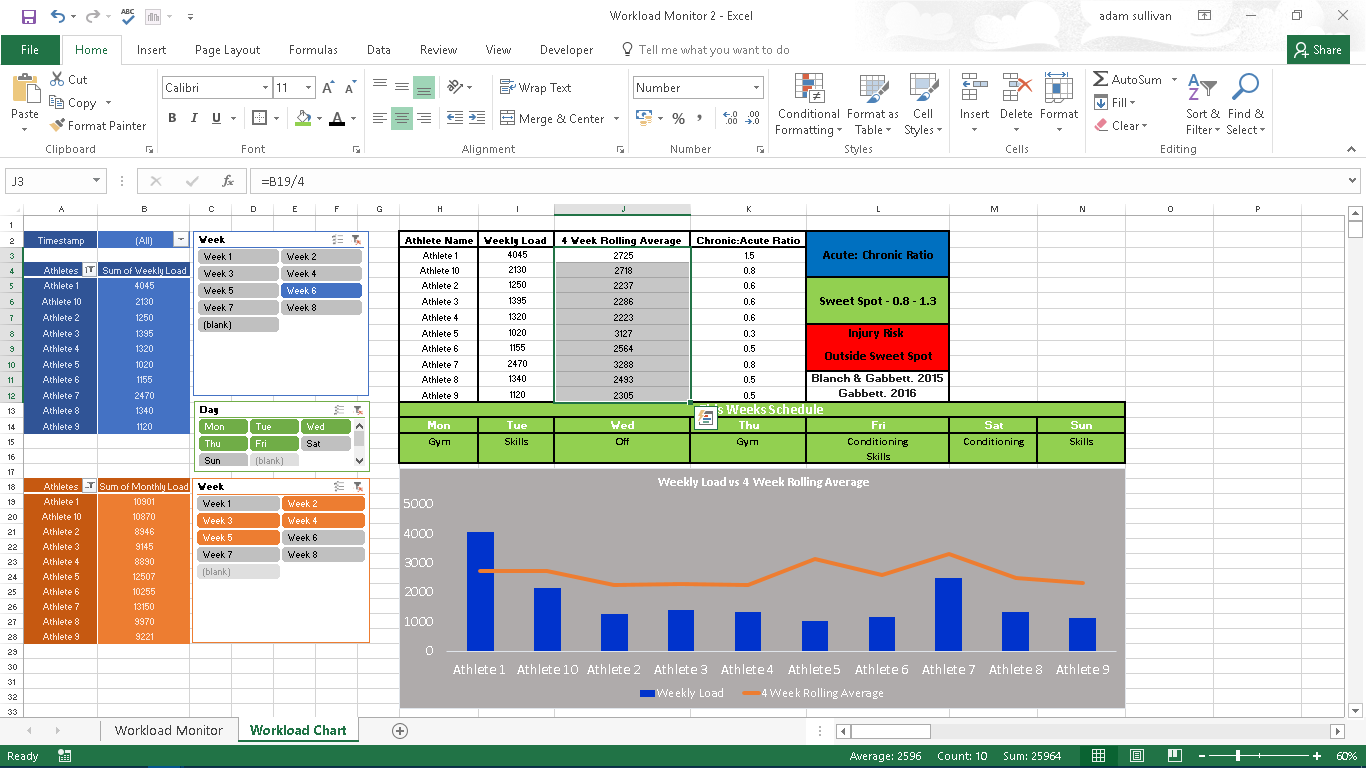 workload tracking spreadsheet